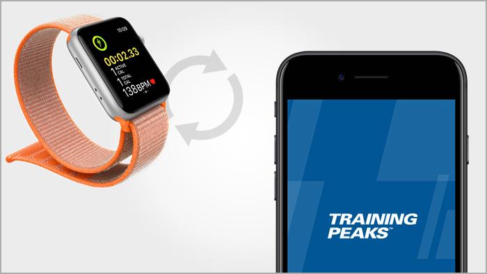 Trainingpeaks-Apple Watch